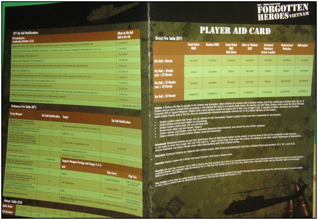 Bi-fold player aid has all the combat tables on one side and large terrain effect chart on the other.