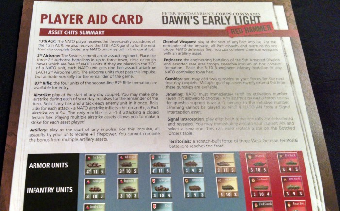 Dawn's Early Light - player aid card